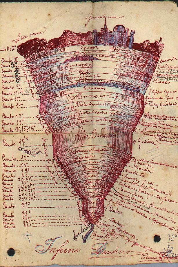 a comparison of dantes inferno and purgatorio The 9 circles of hell as described by dante alighieri in inferno, the first part of divine comedy history lists people  (dante's purgatorio) purgatorio.